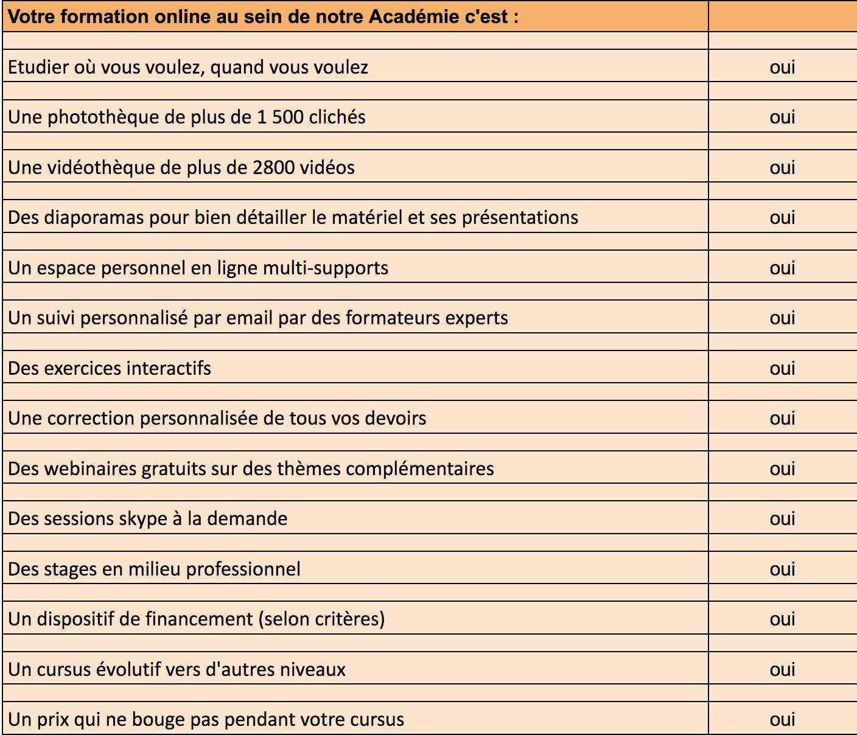 Academie Tout Montessori En France Formations Professionnelles